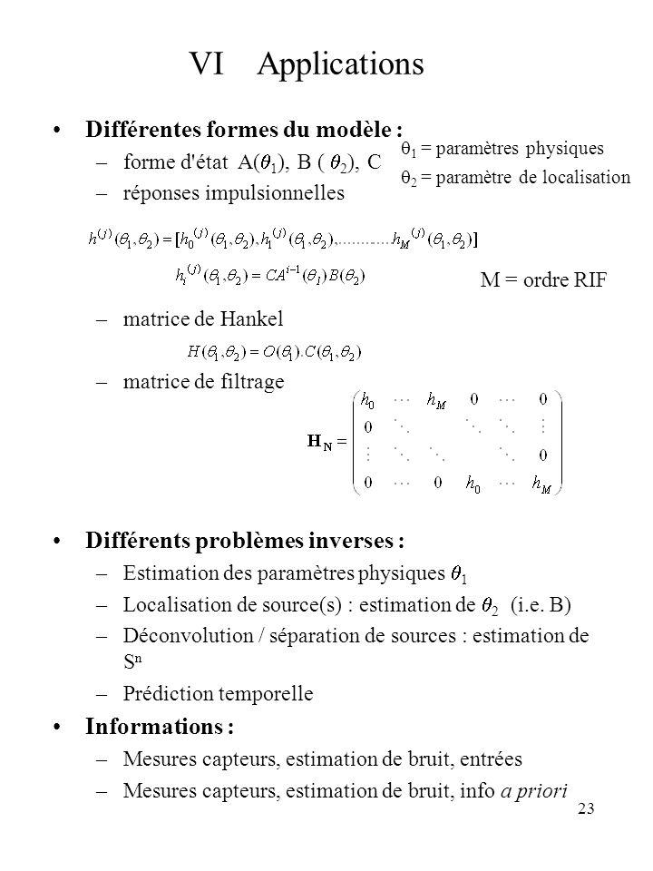 23 Différentes formes du modèle : –forme d'état A( 1 ), B ( 2 ), C –réponses impulsionnelles –matrice de Hankel –matrice de filtrage Différents problè