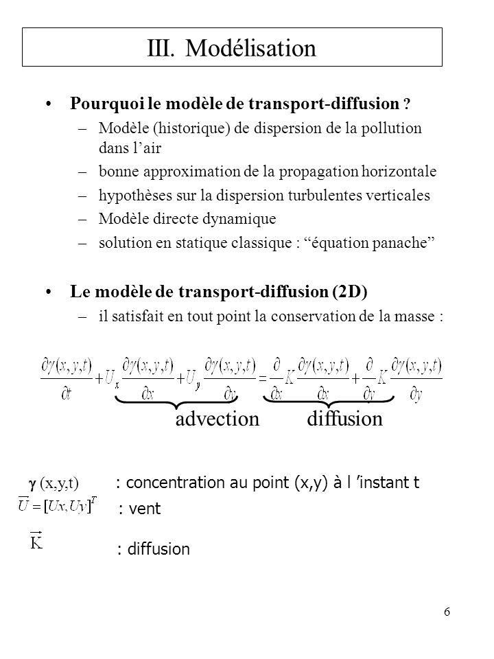 6 Pourquoi le modèle de transport-diffusion ? –Modèle (historique) de dispersion de la pollution dans lair –bonne approximation de la propagation hori