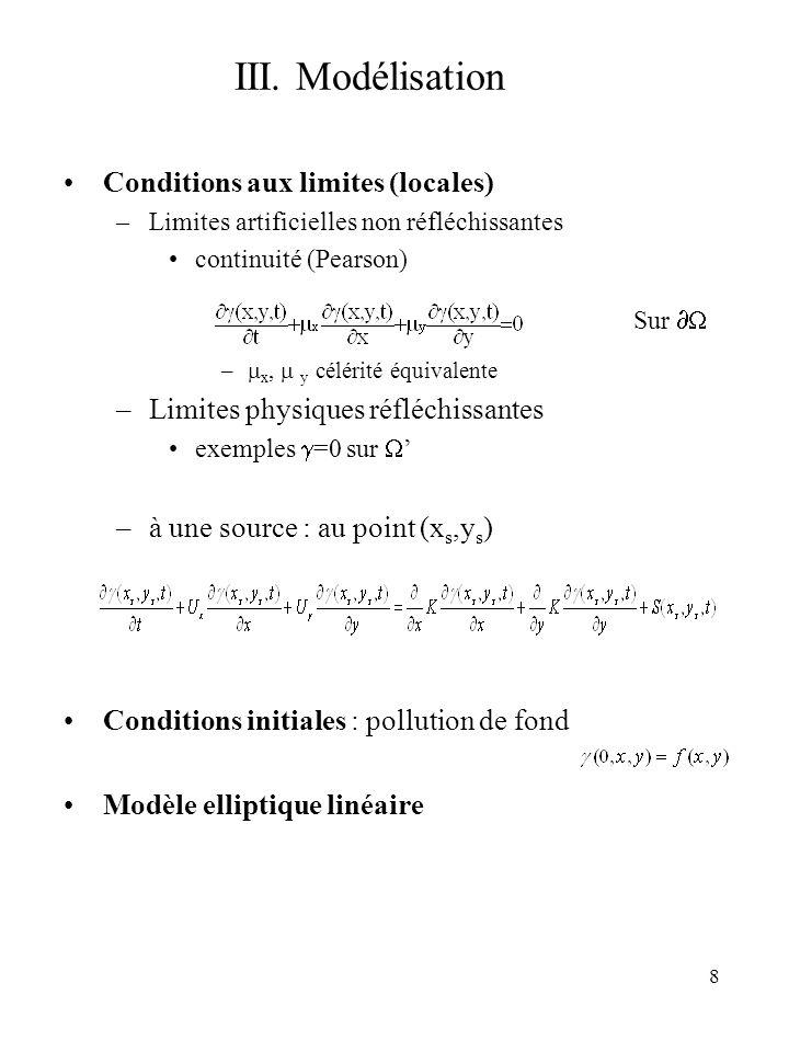 8 Conditions aux limites (locales) –Limites artificielles non réfléchissantes continuité (Pearson) – x, y célérité équivalente –Limites physiques réfl