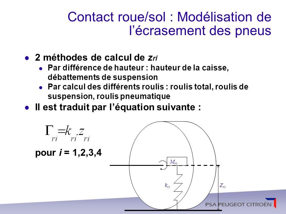 Modèles dynamiques Modèle dynamique inverse (dyn) Le modèle dynamique inverse, exprime les efforts articulaires en fonction des accélérations articulaires.