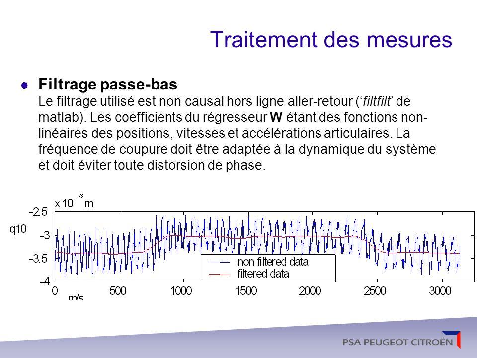 Traitement des mesures Dérivation = passe bande Passe bas x dérivation par différence centrée sans distorsion de phase.