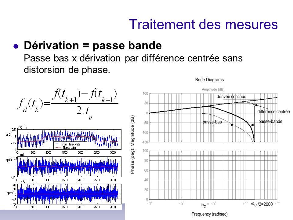 Traitement des mesures Intégration Méthode des trapèzes Sans distorsion de phase f i (k) = f i (k-1) + (t e /2)*(f(k) + f(k-1))