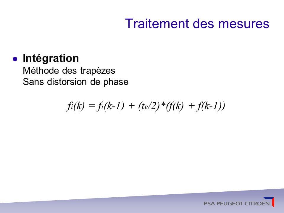 Application au véhicule automobile Résolution Le but est de résoudre le système : Y = W.X issue du modèle dynamique didentification.