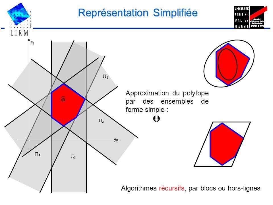S Représentation Simplifiée Approximation du polytope par des ensembles de forme simple : Algorithmes récursifs, par blocs ou hors-lignes