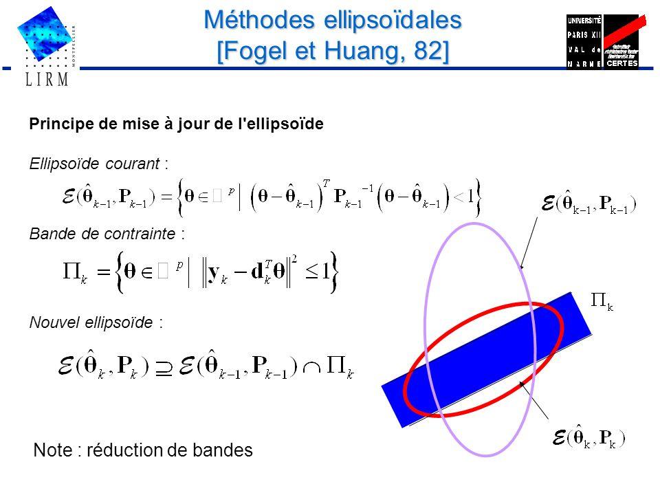 Méthodes ellipsoïdales [Fogel et Huang, 82] Bande de contrainte :Principe de mise à jour de l'ellipsoïde Ellipsoïde courant : Nouvel ellipsoïde : Note