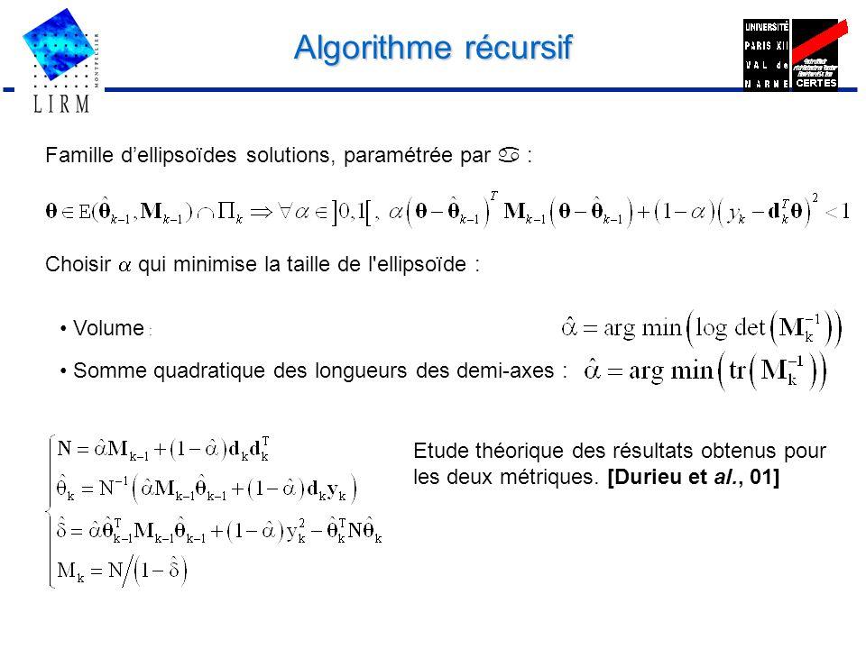 Algorithme récursif Famille dellipsoïdes solutions, paramétrée par : Choisir qui minimise la taille de l'ellipsoïde : Volume : Somme quadratique des l