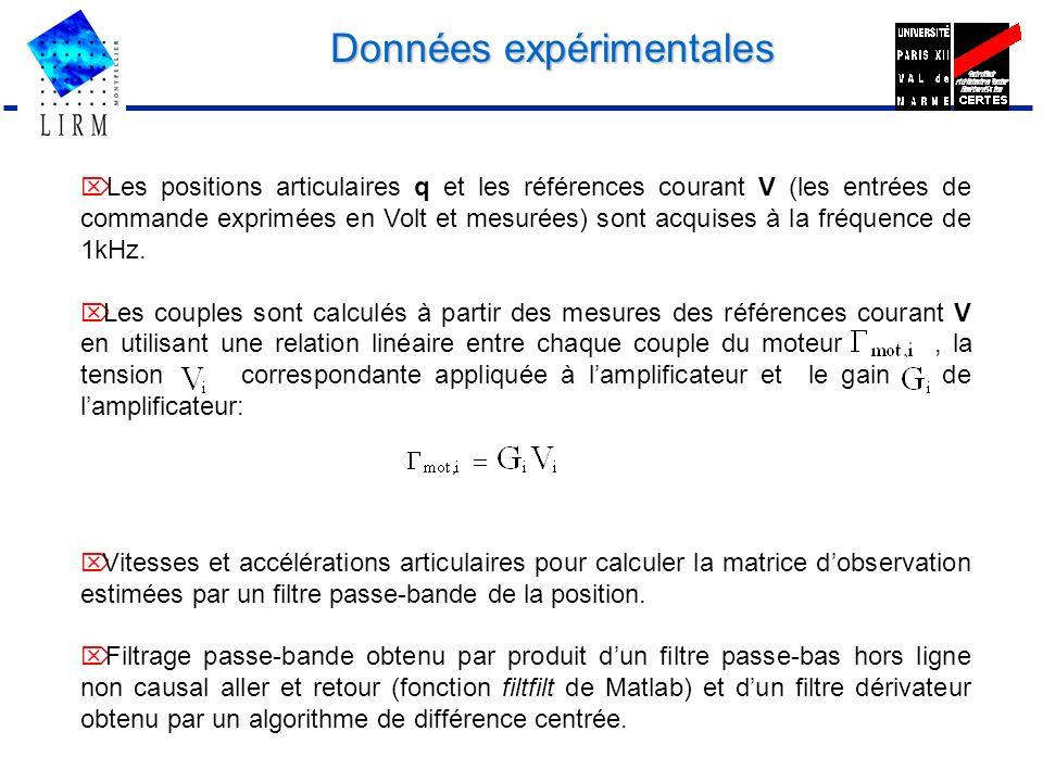 Données expérimentales Les positions articulaires q et les références courant V (les entrées de commande exprimées en Volt et mesurées) sont acquises