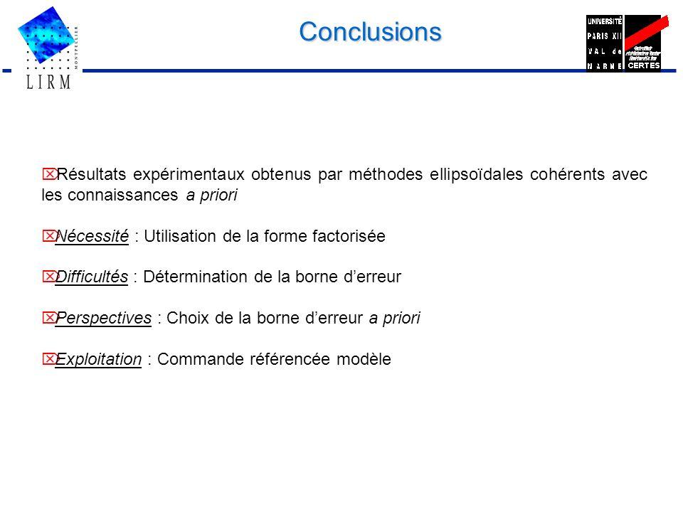 Conclusions Résultats expérimentaux obtenus par méthodes ellipsoïdales cohérents avec les connaissances a priori Nécessité : Utilisation de la forme f