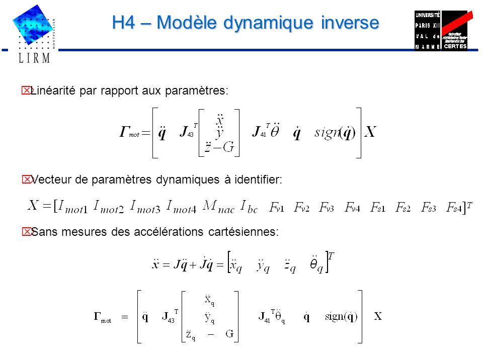 H4 – Modèle dynamique inverse Linéarité par rapport aux paramètres: Sans mesures des accélérations cartésiennes: Vecteur de paramètres dynamiques à id