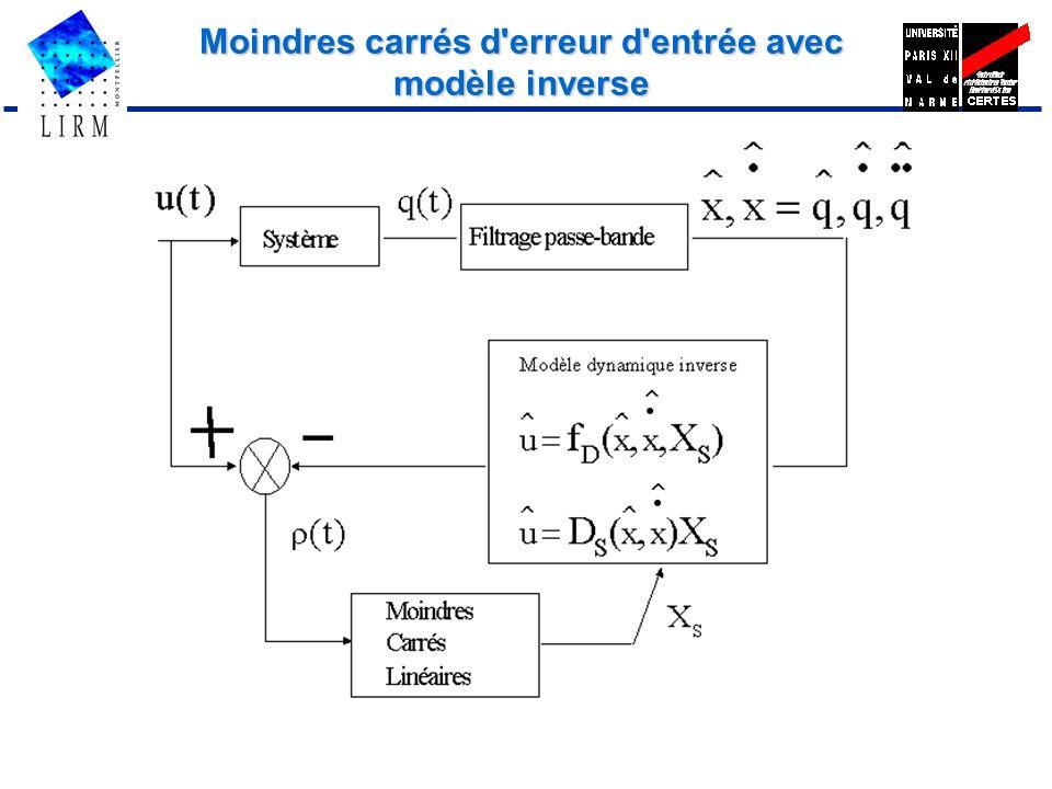 Données expérimentales Les positions articulaires q et les références courant V (les entrées de commande exprimées en Volt et mesurées) sont acquises à la fréquence de 1kHz.