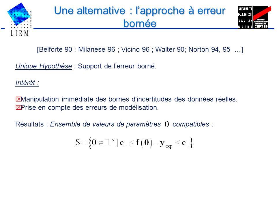 Une alternative : lapproche à erreur bornée [Belforte 90 ; Milanese 96 ; Vicino 96 ; Walter 90; Norton 94, 95 …] Unique Hypothèse : Support de lerreur