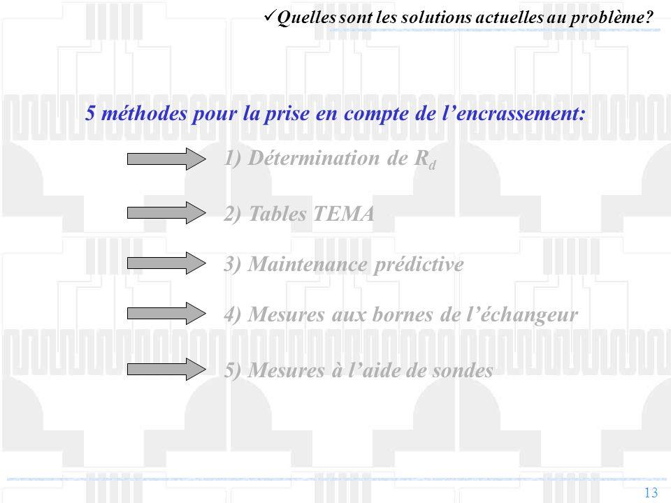 13 5 méthodes pour la prise en compte de lencrassement: 1) Détermination de R d 2) Tables TEMA 3) Maintenance prédictive 4) Mesures aux bornes de léch