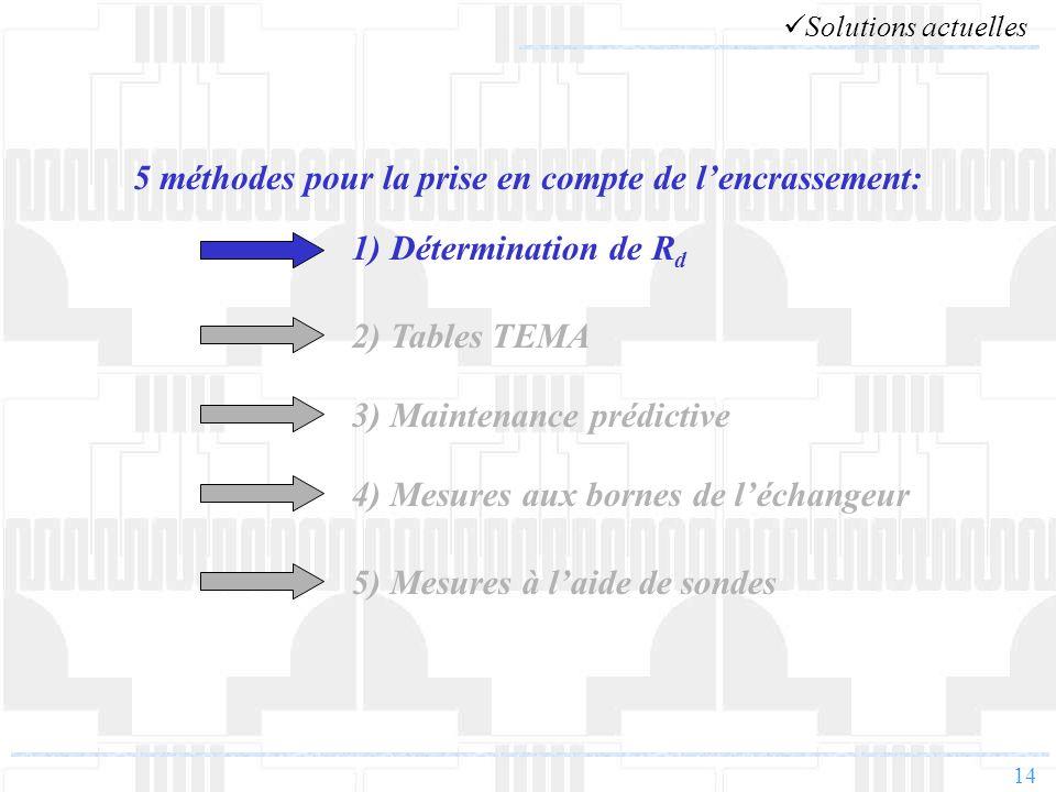 14 Solutions actuelles 5 méthodes pour la prise en compte de lencrassement: 1) Détermination de R d 2) Tables TEMA 3) Maintenance prédictive 4) Mesure