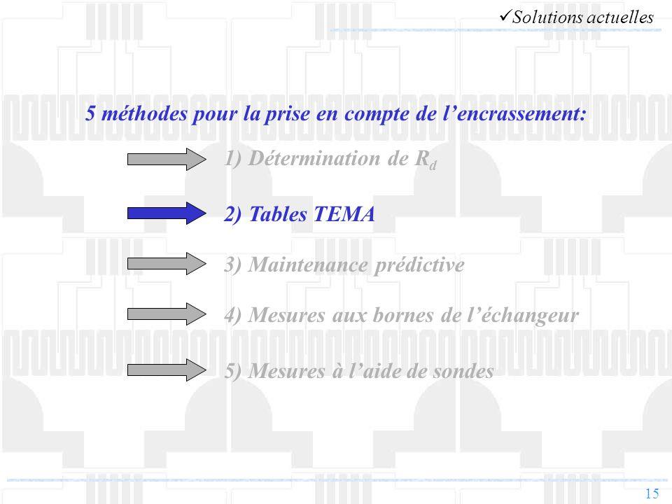 15 5 méthodes pour la prise en compte de lencrassement: 1) Détermination de R d 2) Tables TEMA 3) Maintenance prédictive 4) Mesures aux bornes de léch
