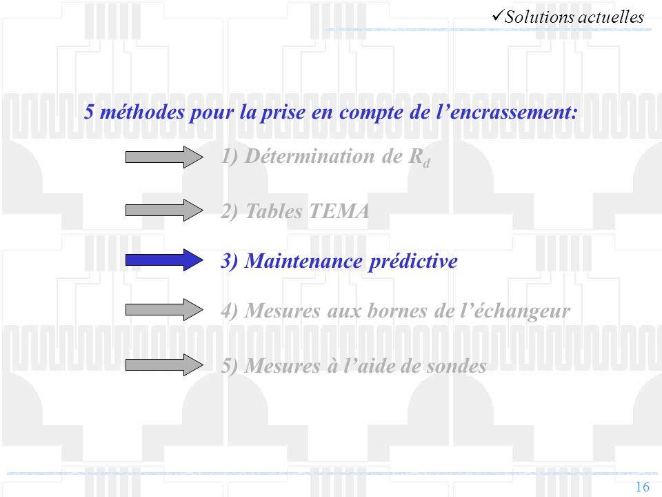 16 5 méthodes pour la prise en compte de lencrassement: 1) Détermination de R d 2) Tables TEMA 3) Maintenance prédictive 4) Mesures aux bornes de léch