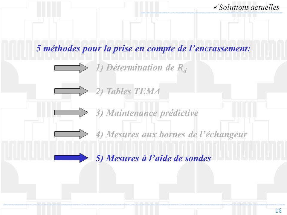 18 5 méthodes pour la prise en compte de lencrassement: 1) Détermination de R d 2) Tables TEMA 3) Maintenance prédictive 4) Mesures aux bornes de léch