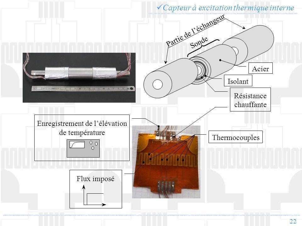 22 Capteur à excitation thermique interne Flux imposé Enregistrement de lélévation de température Thermocouples Partie de léchangeur Sonde Isolant Aci