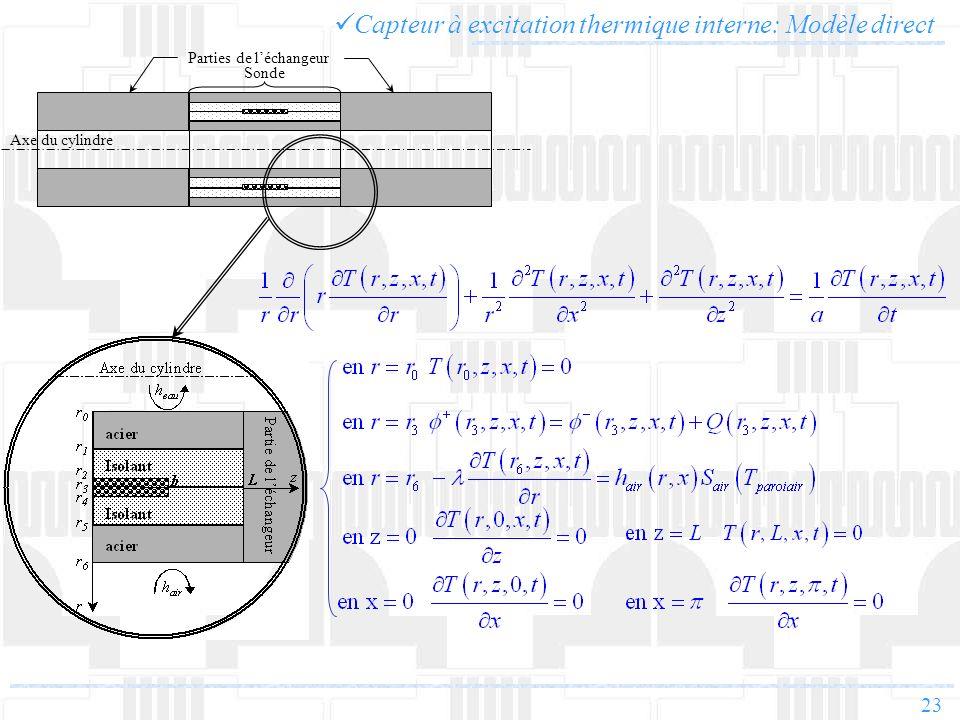 23 Capteur à excitation thermique interne: Modèle direct Parties de léchangeur Axe du cylindre Sonde
