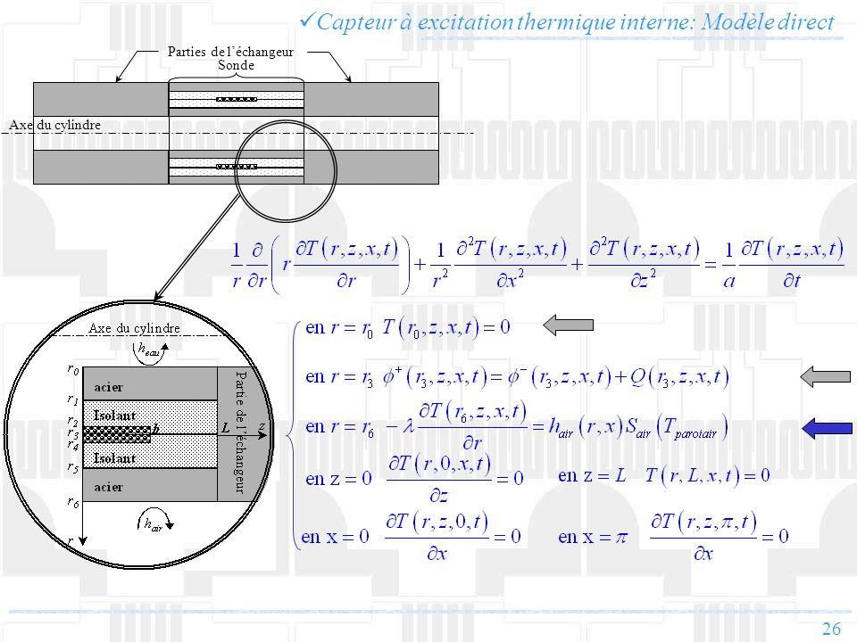 26 Capteur à excitation thermique interne: Modèle direct Parties de léchangeur Axe du cylindre Sonde