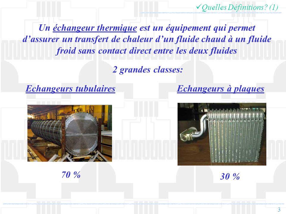 3 Quelles Définitions? (1) Un échangeur thermique est un équipement qui permet dassurer un transfert de chaleur dun fluide chaud à un fluide froid san