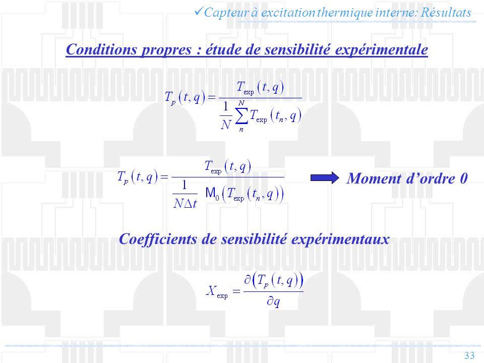 33 Capteur à excitation thermique interne: Résultats Conditions propres : étude de sensibilité expérimentale Moment dordre 0 Coefficients de sensibili