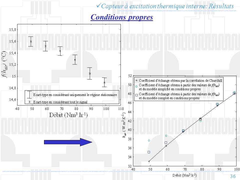 36 Capteur à excitation thermique interne: Résultats Conditions propres