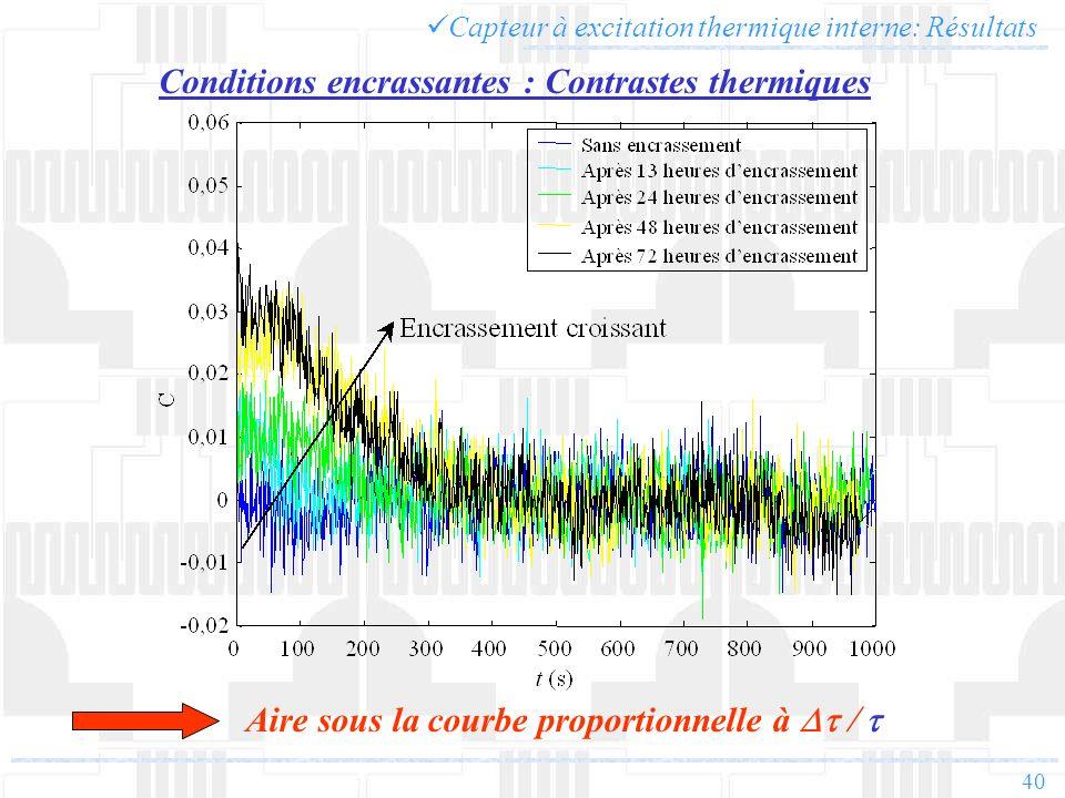 40 Capteur à excitation thermique interne: Résultats Conditions encrassantes : Contrastes thermiques Aire sous la courbe proportionnelle à