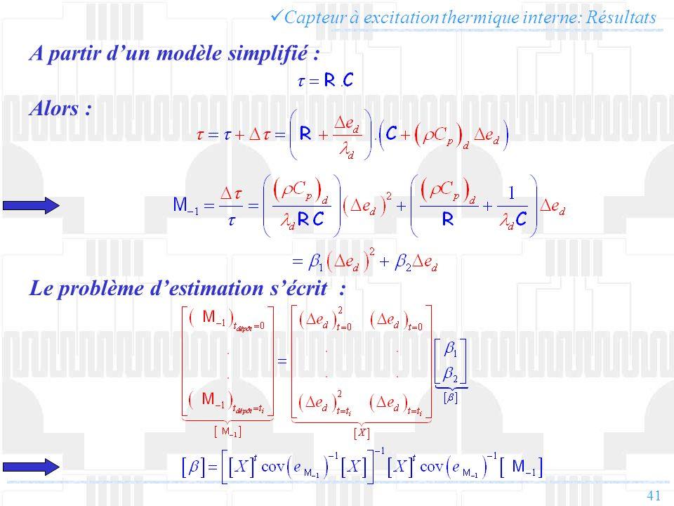 41 Capteur à excitation thermique interne: Résultats A partir dun modèle simplifié : Alors : Le problème destimation sécrit :