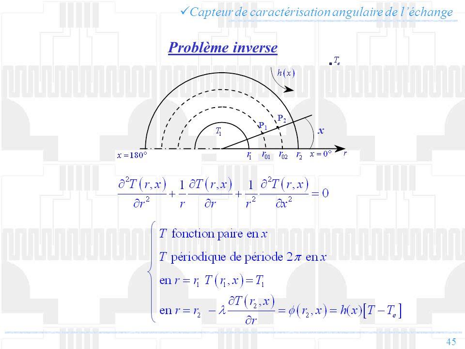 45 Problème inverse x P1P1 P2P2 Capteur de caractérisation angulaire de léchange