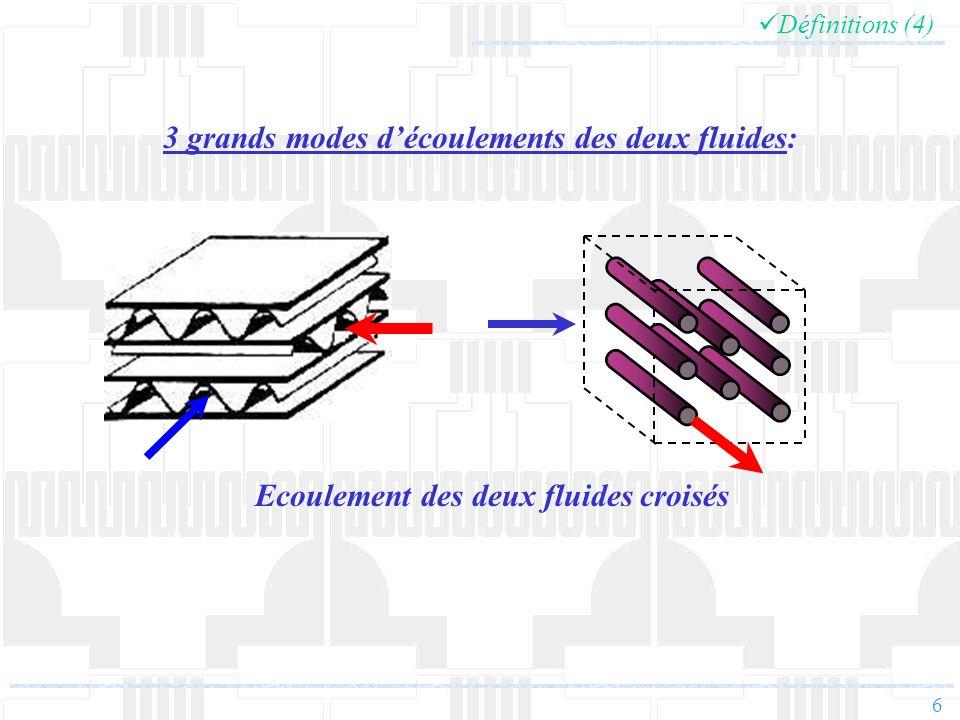 47 Capteur de caractérisation angulaire de léchange Protocole expérimental En conditions propres: Température de lair : 80°C Température de leau : 15°C Débits variant de 50 à 100 Nm 3 /h : 3.10 3 < Re < 6.10 3 En conditions encrassantes: Température de lair : 80°C Température de leau : 15°C Débit : 100 Nm 3 /h, Re = 6.10 3 Diamètre aérodynamique moyen médian : 4 µm Essais sur une durée de 11 à 72 heures