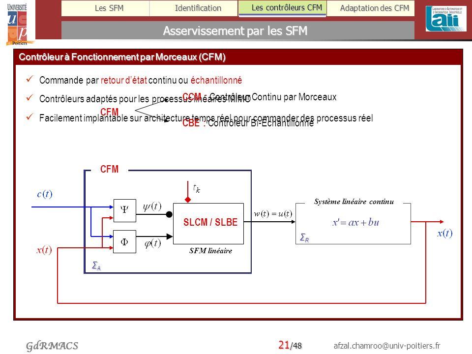 21 /48 afzal.chamroo@univ-poitiers.fr Les SFM Identification Les contrôleurs CFM Adaptation des CFM GdRMACS Asservissement par les SFM Les contrôleurs CFM Contrôleur à Fonctionnement par Morceaux (CFM) Commande par retour détat continu ou échantillonné Contrôleurs adaptés pour les processus linéaires MIMO Facilement implantable sur architecture temps réel pour commander des processus réel SLCM / SLBE Système linéaire continu ΣRΣRΣRΣR CFM ΣAΣAΣAΣA SFM linéaire CFM CCM : Contrôleur Continu par Morceaux CBE : Contrôleur Bi-Échantillonné