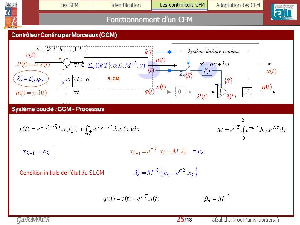 25 /48 afzal.chamroo@univ-poitiers.fr Les SFM Identification Les contrôleurs CFM Adaptation des CFM GdRMACS Contrôleur Continu par Morceaux (CCM) Fonctionnement dun CFM Les contrôleurs CFM Système bouclé : CCM - Processus État du SLCM : Système bouclé : CCM - Processus Condition initiale de létat du SLCM SLCM + - ΣRΣRΣRΣR Système linéaire continu