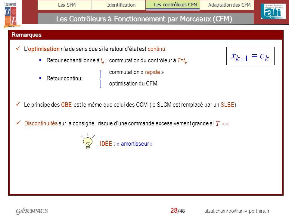 28 /48 afzal.chamroo@univ-poitiers.fr Les SFM Identification Les contrôleurs CFM Adaptation des CFM GdRMACS Les Contrôleurs à Fonctionnement par Morceaux (CFM) Les contrôleurs CFM Remarques L optimisation na de sens que si le retour détat est continu Retour échantillonné à t e :commutation du contrôleur à T=t e commutation « rapide » optimisation du CFM Retour continu : Le principe des CBE est le même que celui des CCM (le SLCM est remplacé par un SLBE) Discontinuités sur la consigne : risque dune commande excessivement grande si IDÉE : « amortisseur »