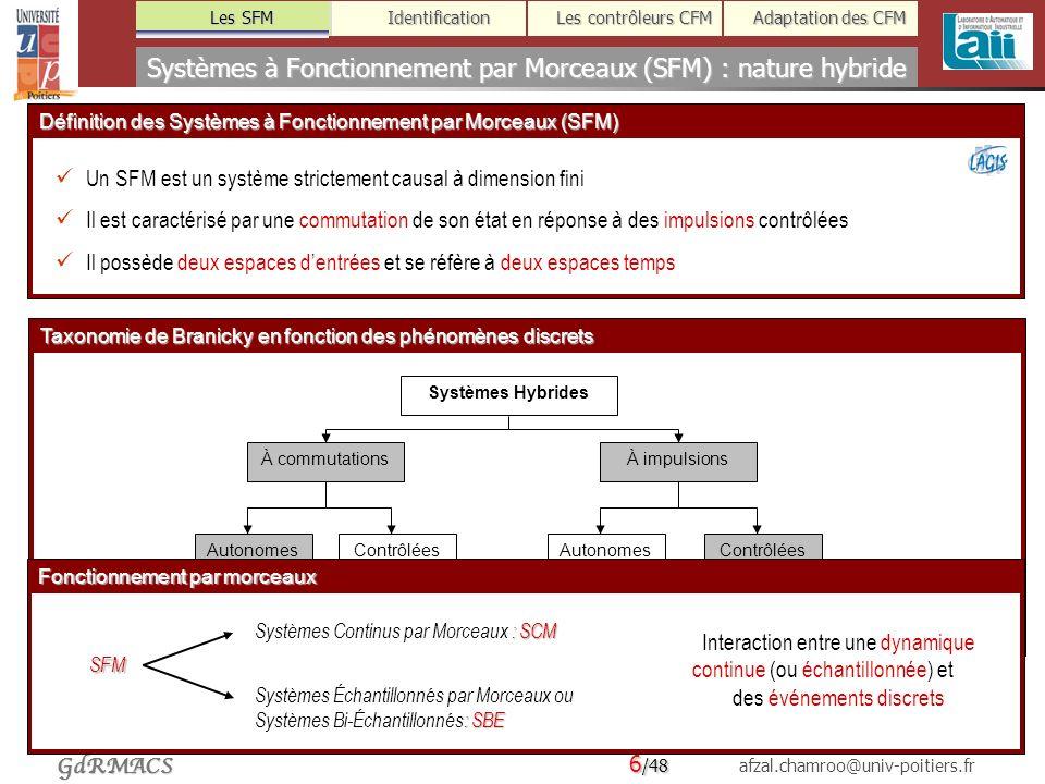 6 /48 afzal.chamroo@univ-poitiers.fr Les SFM Identification Les contrôleurs CFM Adaptation des CFM GdRMACS Définition des Systèmes à Fonctionnement par Morceaux (SFM) Systèmes à Fonctionnement par Morceaux (SFM) : nature hybride Les SFM Taxonomie de Branicky en fonction des phénomènes discrets Systèmes Hybrides À commutationsÀ impulsions AutonomesContrôléesAutonomesContrôlées Un SFM est un système strictement causal à dimension fini Il est caractérisé par une commutation de son état en réponse à des impulsions contrôlées Il possède deux espaces dentrées et se réfère à deux espaces temps Fonctionnement par morceaux SFM : SCM Systèmes Continus par Morceaux : SCM : SBE Systèmes Échantillonnés par Morceaux ou Systèmes Bi-Échantillonnés: SBE Interaction entre une dynamique continue (ou échantillonnée) et des événements discrets