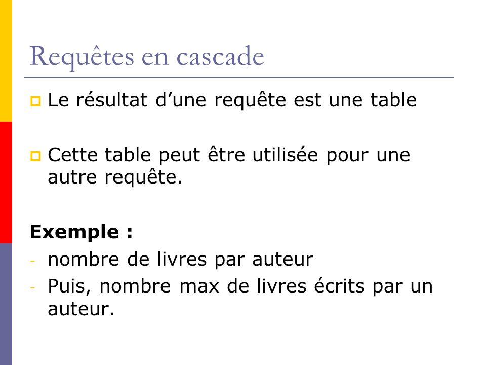 Requêtes en cascade Le résultat dune requête est une table Cette table peut être utilisée pour une autre requête. Exemple : - nombre de livres par aut