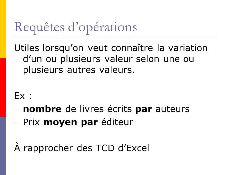 Requêtes dopérations Utiles lorsquon veut connaître la variation dun ou plusieurs valeur selon une ou plusieurs autres valeurs. Ex : - nombre de livre