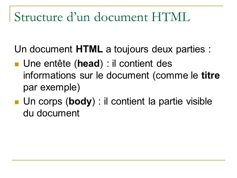 Structure dun document HTML Un document HTML a toujours deux parties : Une entête (head) : il contient des informations sur le document (comme le titr