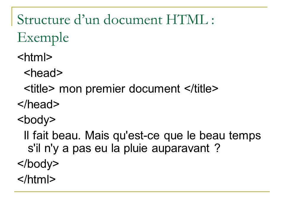 Structure dun document HTML : Exemple mon premier document Il fait beau. Mais qu'est-ce que le beau temps s'il n'y a pas eu la pluie auparavant ?
