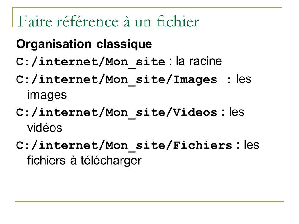Faire référence à un fichier Organisation classique C:/internet/Mon_site : la racine C:/internet/Mon_site/Images : les images C:/internet/Mon_site/Vid
