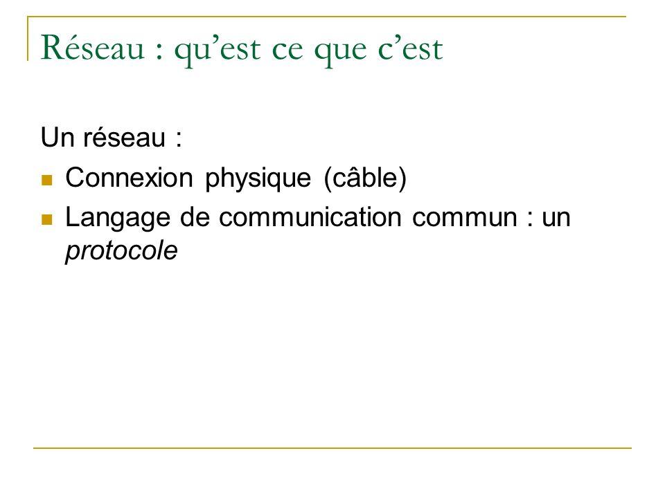 Réseau : quest ce que cest Un réseau : Connexion physique (câble) Langage de communication commun : un protocole