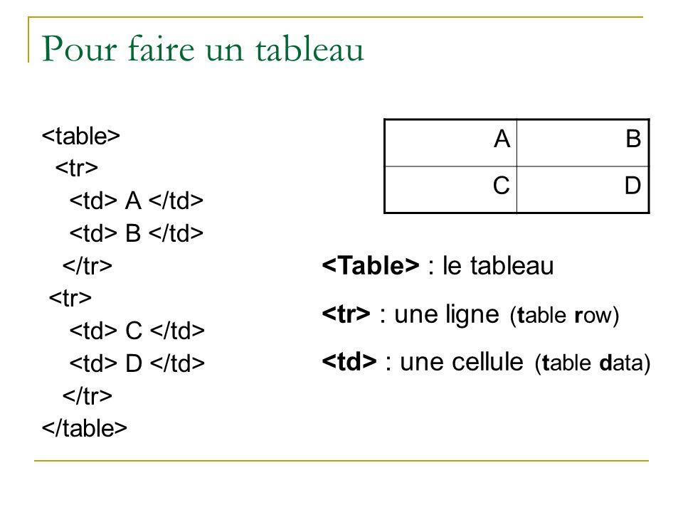 Pour faire un tableau A B C D AB CD : le tableau : une ligne (table row) : une cellule (table data)