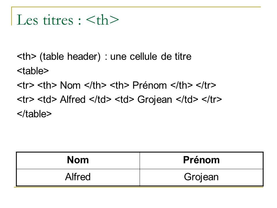 Les titres : (table header) : une cellule de titre Nom Prénom Alfred Grojean NomPrénom AlfredGrojean