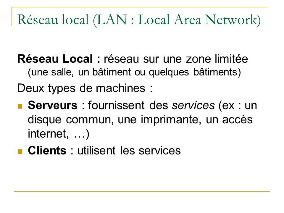 Réseau local (LAN : Local Area Network) Réseau Local : réseau sur une zone limitée (une salle, un bâtiment ou quelques bâtiments) Deux types de machin