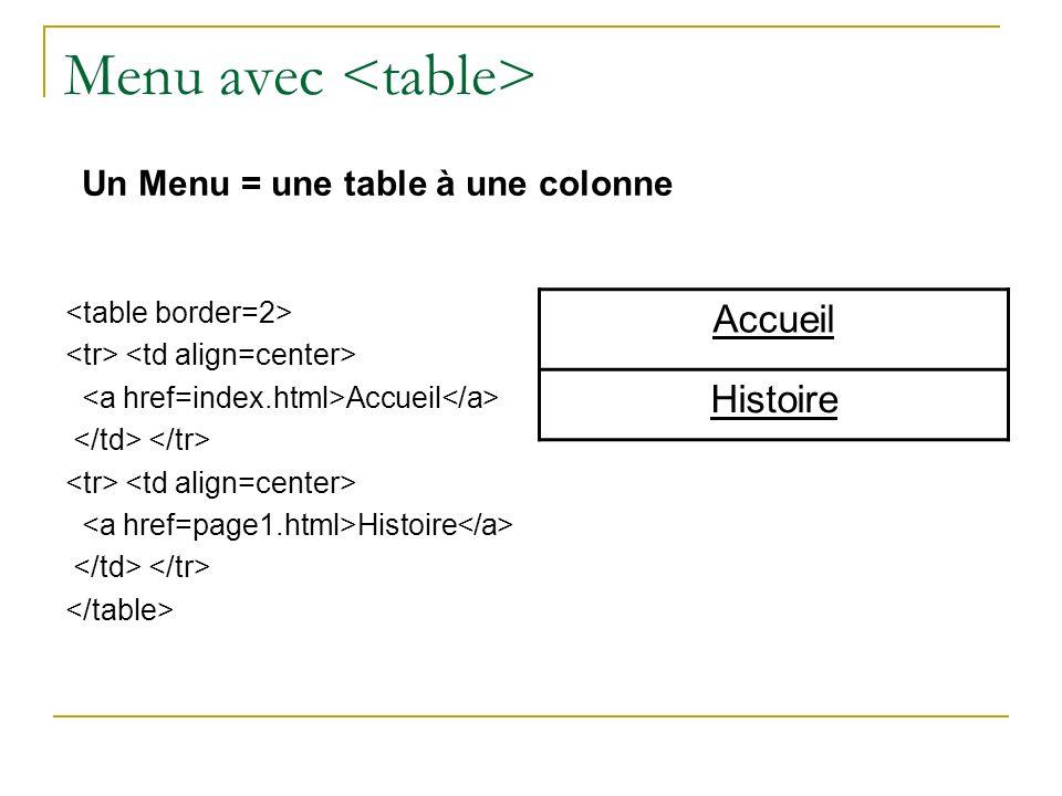 Menu avec Accueil Histoire Accueil Histoire Un Menu = une table à une colonne