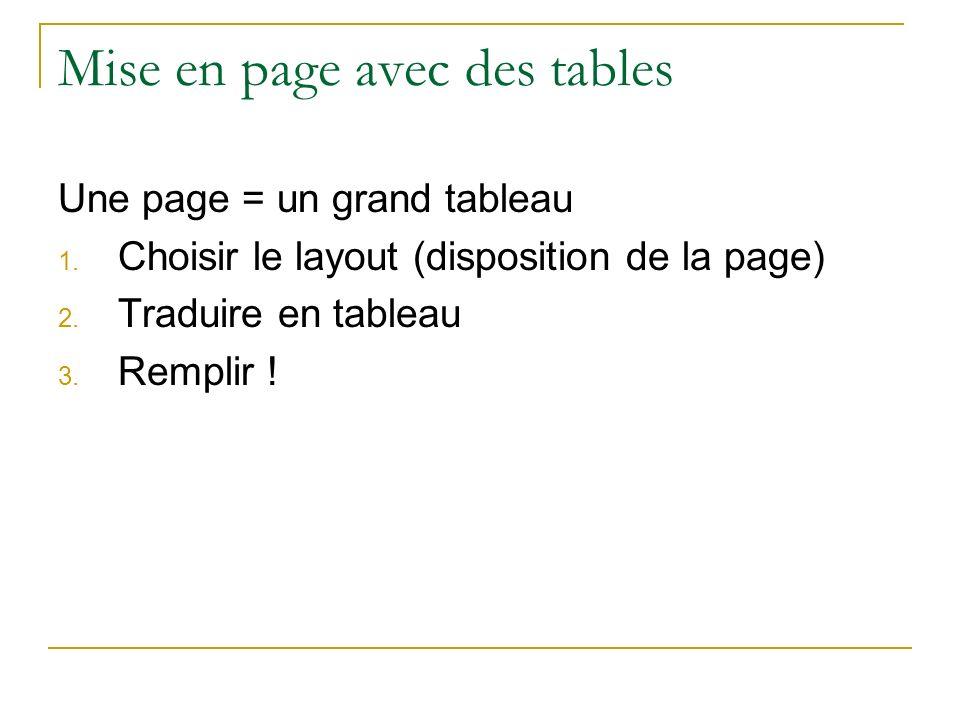 Mise en page avec des tables Une page = un grand tableau 1. Choisir le layout (disposition de la page) 2. Traduire en tableau 3. Remplir !
