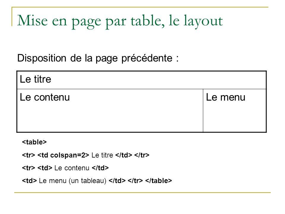Mise en page par table, le layout Disposition de la page précédente : Le titre Le contenuLe menu Le titre Le contenu Le menu (un tableau)