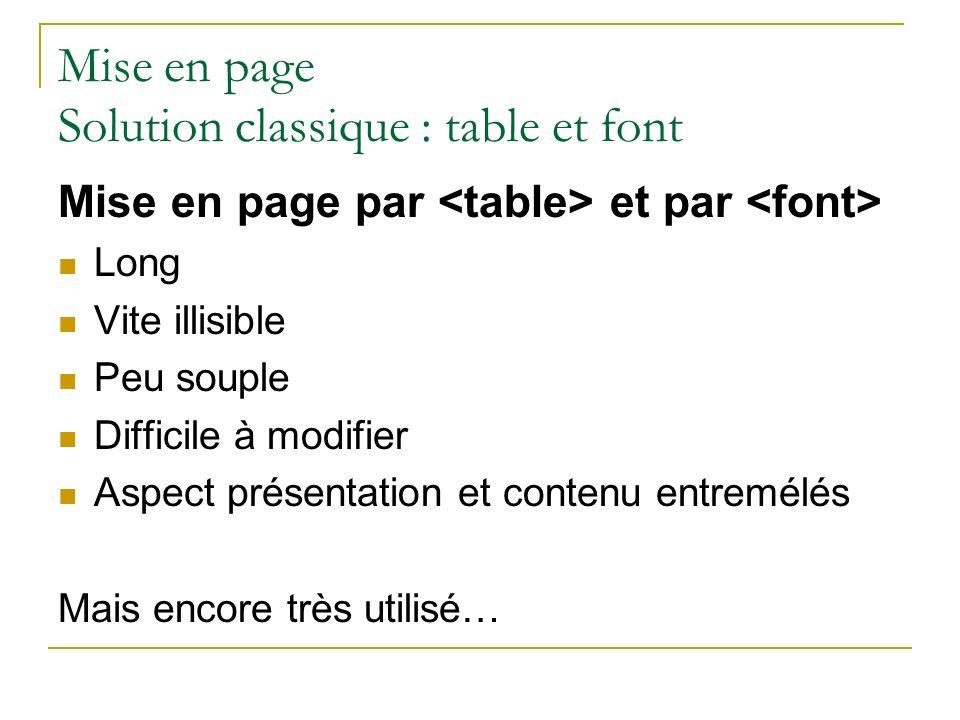 Mise en page Solution classique : table et font Mise en page par et par Long Vite illisible Peu souple Difficile à modifier Aspect présentation et con
