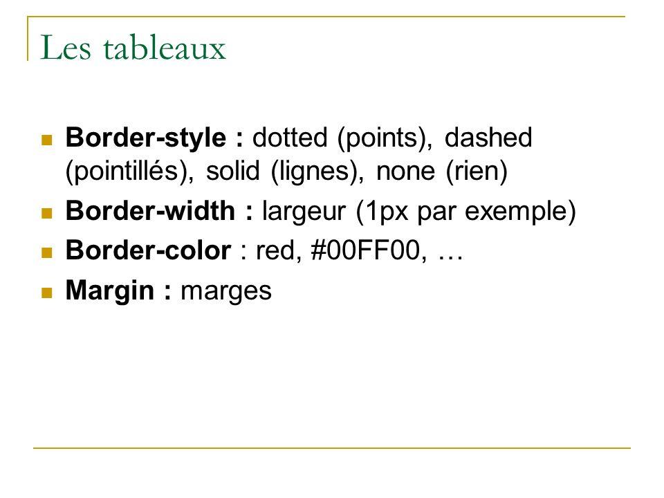 Les tableaux Border-style : dotted (points), dashed (pointillés), solid (lignes), none (rien) Border-width : largeur (1px par exemple) Border-color :