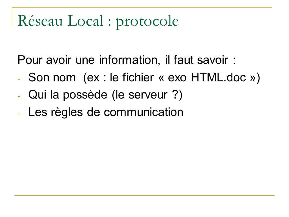 Réseau Local : protocole Le protocole utilisé : TCP/IP (Transmission Control Protocol/Internet Protocol) Chaque machine a une adresse appelée adresse IP (un ensemble de 4 chiffres de 0 à 255, ex : 192.168.0.15) Pour faire plus lisible, un nom peut représenter une adresse IP (ex : l3lea15, www.univ-lille3.fr)