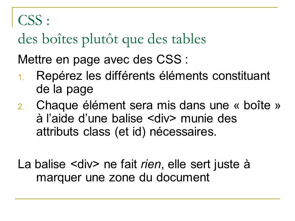 CSS : des boîtes plutôt que des tables Mettre en page avec des CSS : 1. Repérez les différents éléments constituant de la page 2. Chaque élément sera